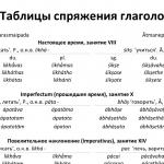 Спряжение глаголов санскрита по учебнику Кочергиной